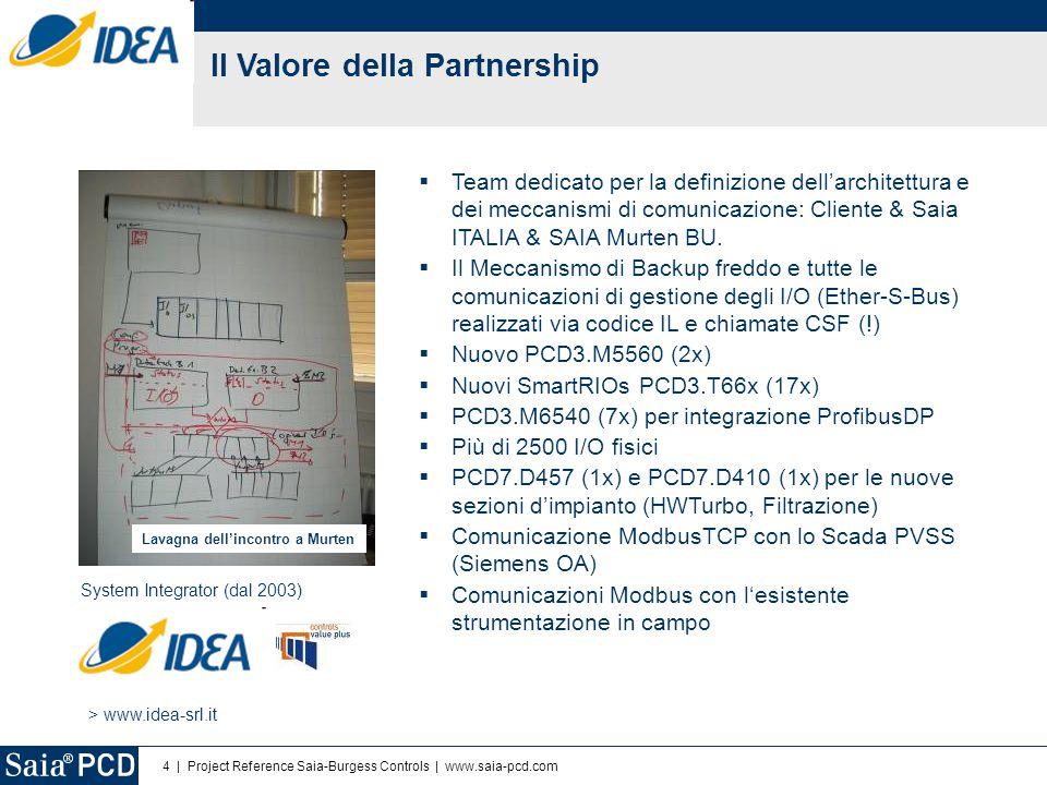 4 | Project Reference Saia-Burgess Controls | www.saia-pcd.com Il Valore della Partnership TTeam dedicato per la definizione dell'architettura e dei
