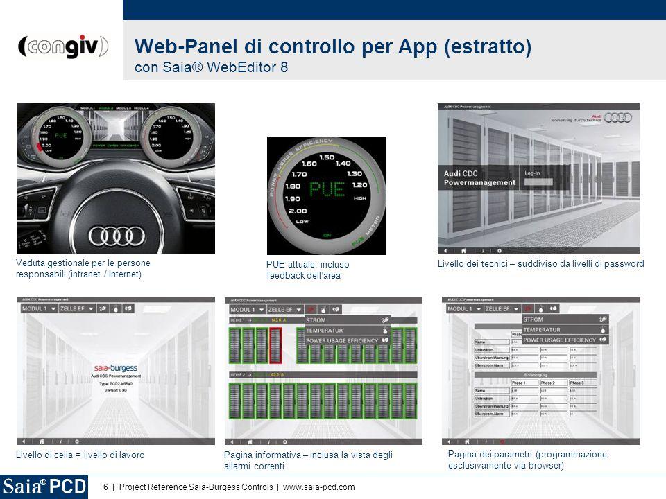 6 | Project Reference Saia-Burgess Controls | www.saia-pcd.com Web-Panel di controllo per App (estratto) con Saia® WebEditor 8 PUE attuale, incluso fe