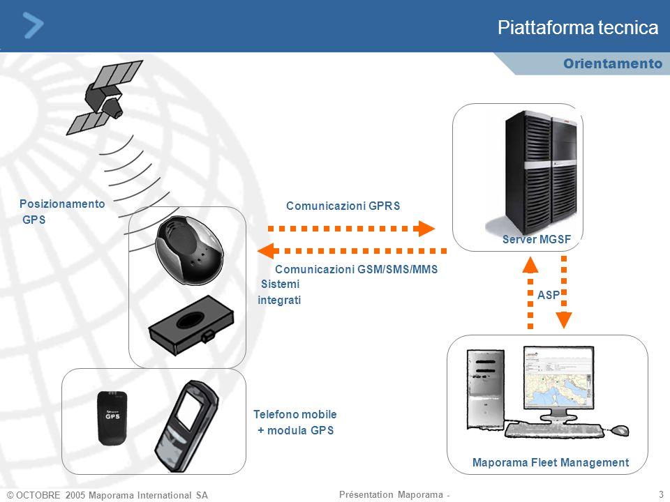 3 3 © OCTOBRE 2005 Maporama International SA Présentation Maporama - Piattaforma tecnica GPRS Sistemi integrati Telefono mobile + modula GPS Posizionamento GPS Orientamento Server MGSF Maporama Fleet Management Comunicazioni GPRS Comunicazioni GSM/SMS/MMS ASP