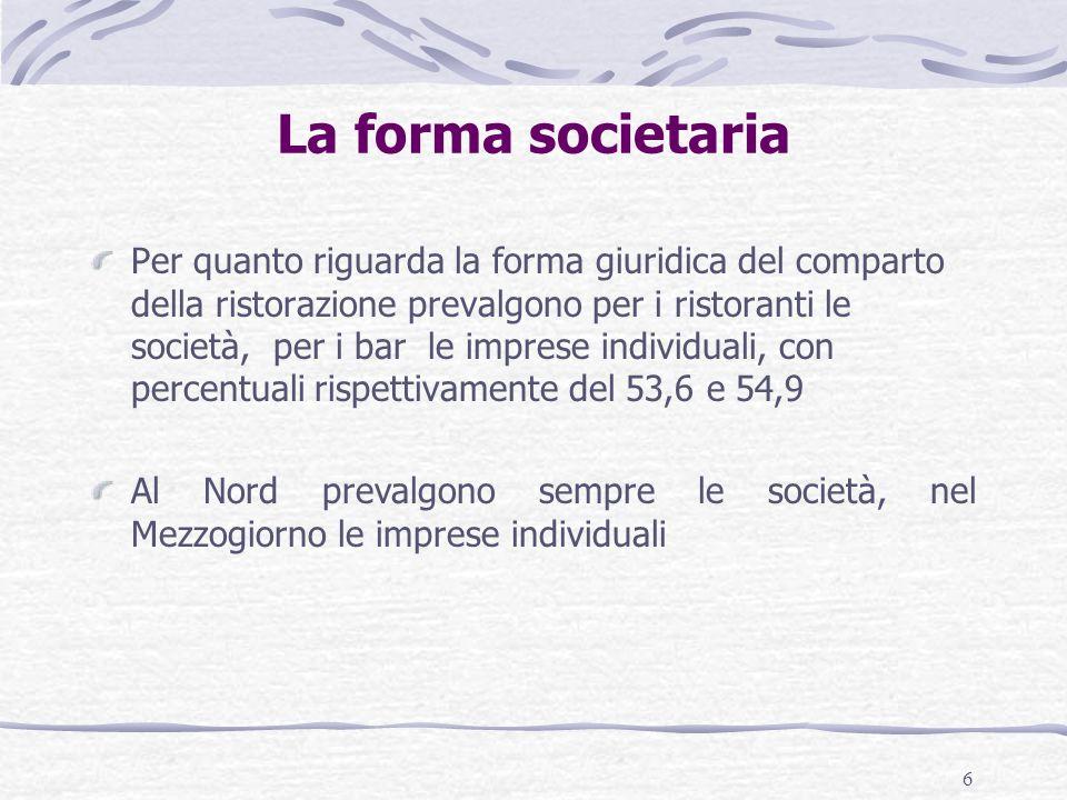 6 La forma societaria Per quanto riguarda la forma giuridica del comparto della ristorazione prevalgono per i ristoranti le società, per i bar le impr