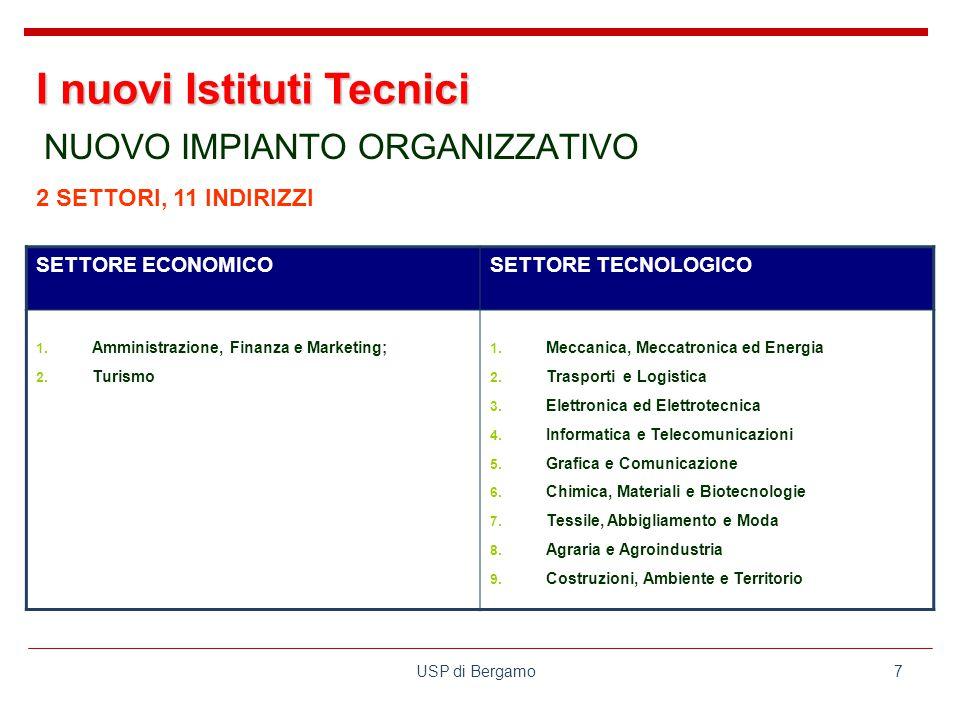 USP di Bergamo8 LA STRUTTURA DEL PERCORSO QUINQUENNALE Il percorso è articolato in: 2 bienni e 1 quinto anno (il secondo biennio e l'ultimo anno costituiscono l'articolazione di un complessivo triennio) Gli apprendimenti sono suddivisi in: un'area di insegnamento generale comune e aree di indirizzo specifiche I nuovi Istituti Tecnici