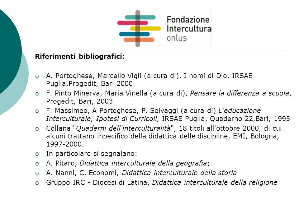 Riferimenti bibliografici:  A. Portoghese, Marcello Vigli (a cura di), I nomi di Dio, IRSAE Puglia,Progedit, Bari 2000  F. Pinto Minerva, Maria Vine