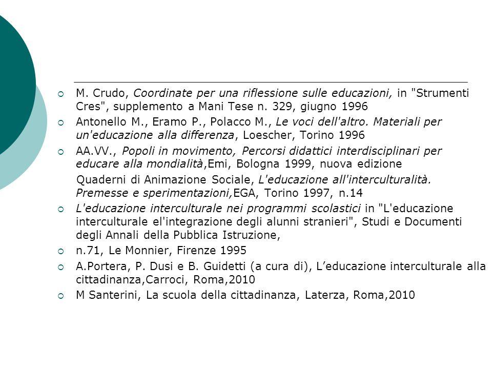  M. Crudo, Coordinate per una riflessione sulle educazioni, in