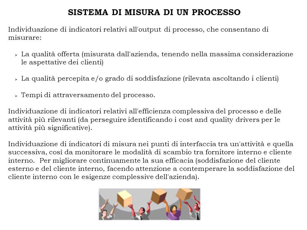 SISTEMA DI MISURA DI UN PROCESSO Individuazione di indicatori relativi all'output di processo, che consentano di misurare:  La qualità offerta (misur