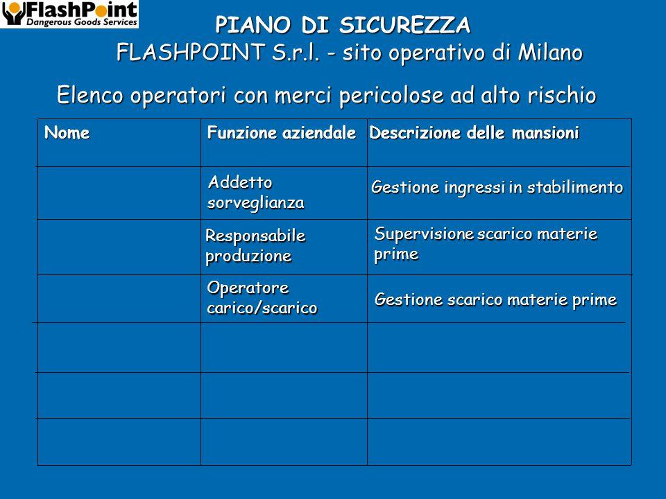 Nome Funzione aziendale Autorità e Responsabilità chiaramente definite, basate sulla descrizione delle mansioni Mario Rossi RSPP Responsabile Coordinamento Security (RCS) Luca Verdi DIR.