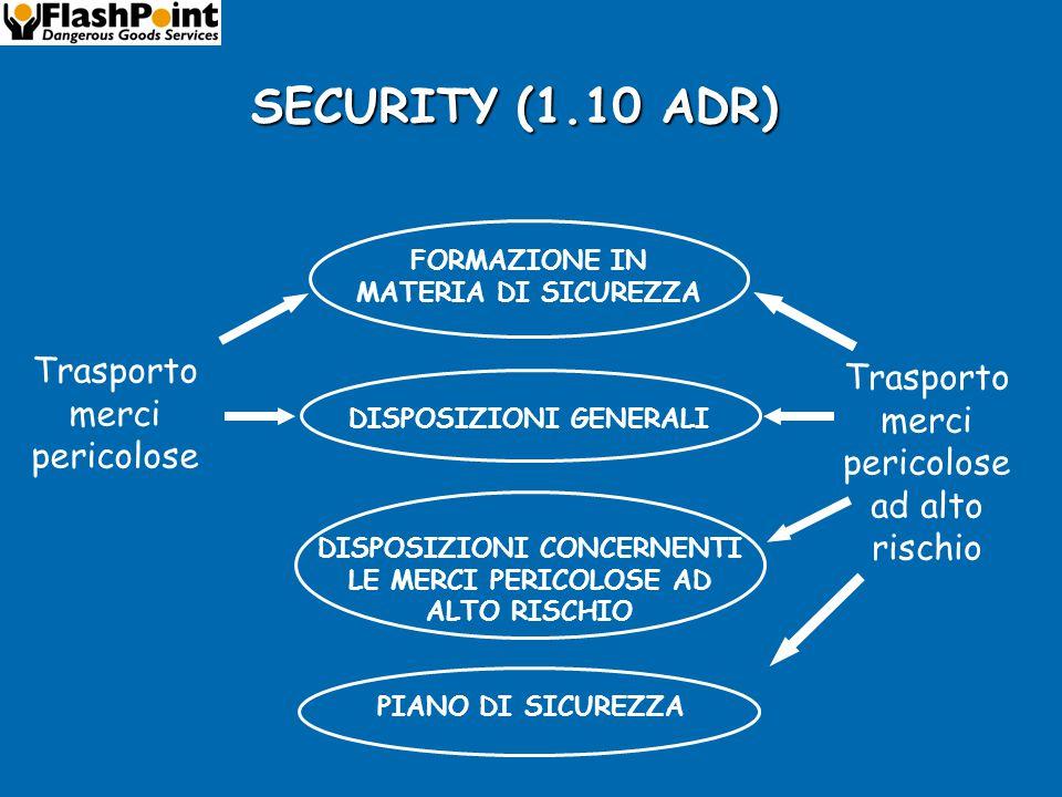 SECURITY (1.10 ADR)  FORMAZIONE IN MATERIA DI SICUREZZA  DISPOSIZIONI GENERALI  DISPOSIZIONI CONCERNENTI LE MERCI PERICOLOSE AD ALTO RISCHIO  PIANO DI SICUREZZA  TELEVIGILANZA DEI VEICOLI