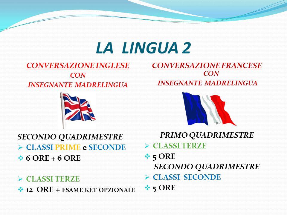 LA LINGUA 2 CONVERSAZIONE INGLESE CON INSEGNANTE MADRELINGUA SECONDO QUADRIMESTRE  CLASSI PRIME e SECONDE  6 ORE + 6 ORE  CLASSI TERZE  12 ORE + E