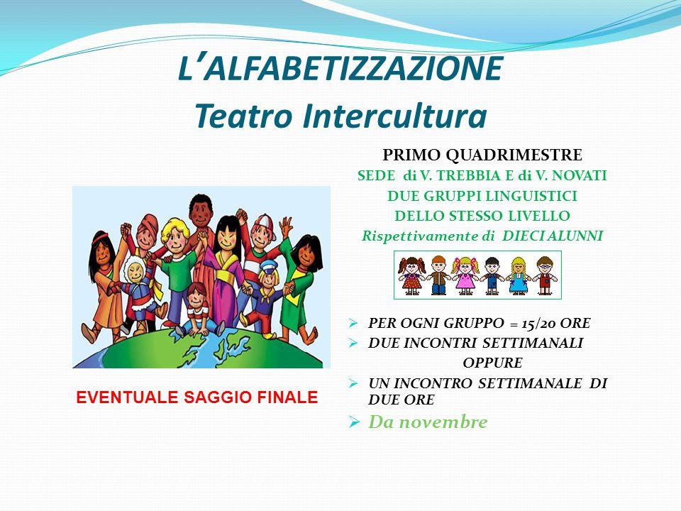 L'ALFABETIZZAZIONE Teatro Intercultura PRIMO QUADRIMESTRE SEDE di V. TREBBIA E di V. NOVATI DUE GRUPPI LINGUISTICI DELLO STESSO LIVELLO Rispettivament