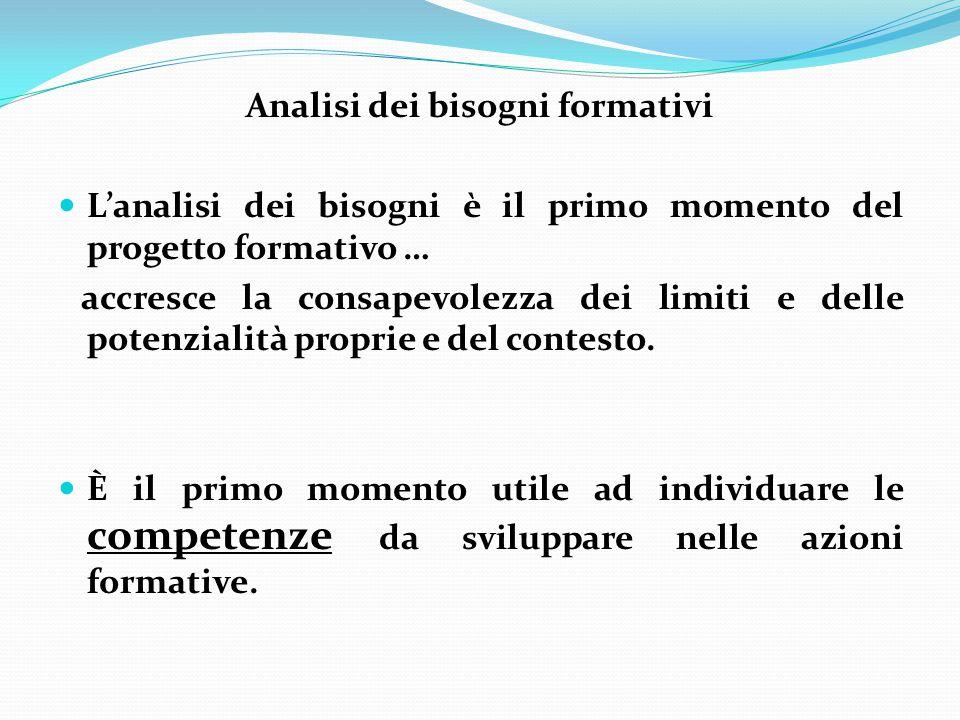 Analisi dei bisogni formativi L'analisi dei bisogni è il primo momento del progetto formativo … accresce la consapevolezza dei limiti e delle potenzialità proprie e del contesto.