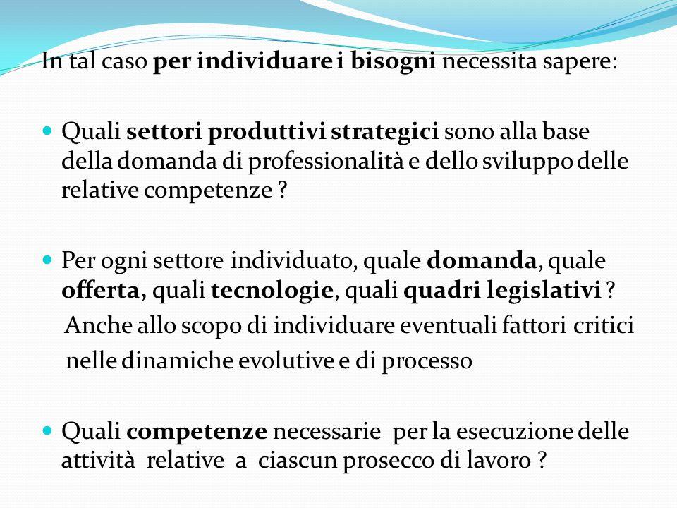 In tal caso per individuare i bisogni necessita sapere: Quali settori produttivi strategici sono alla base della domanda di professionalità e dello sviluppo delle relative competenze .