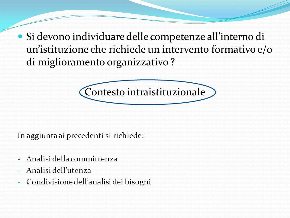 Si devono individuare delle competenze all'interno di un'istituzione che richiede un intervento formativo e/o di miglioramento organizzativo .