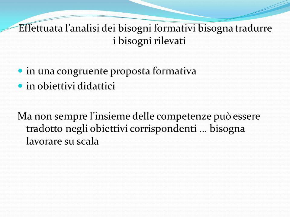 Effettuata l'analisi dei bisogni formativi bisogna tradurre i bisogni rilevati in una congruente proposta formativa in obiettivi didattici Ma non sempre l'insieme delle competenze può essere tradotto negli obiettivi corrispondenti … bisogna lavorare su scala