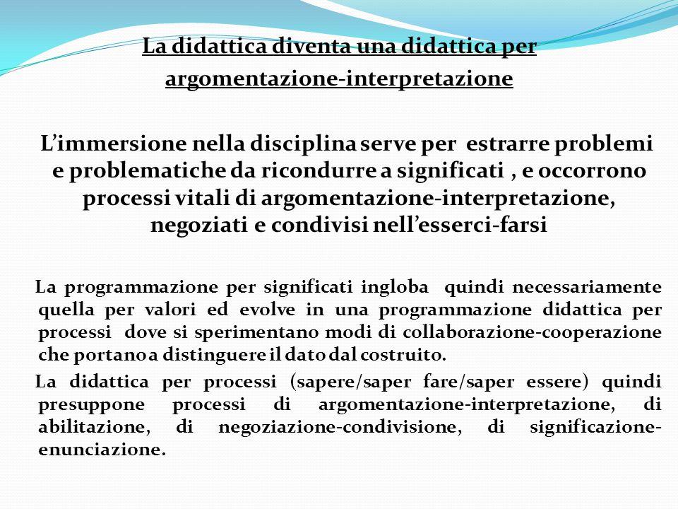 La didattica diventa una didattica per argomentazione-interpretazione L'immersione nella disciplina serve per estrarre problemi e problematiche da ric
