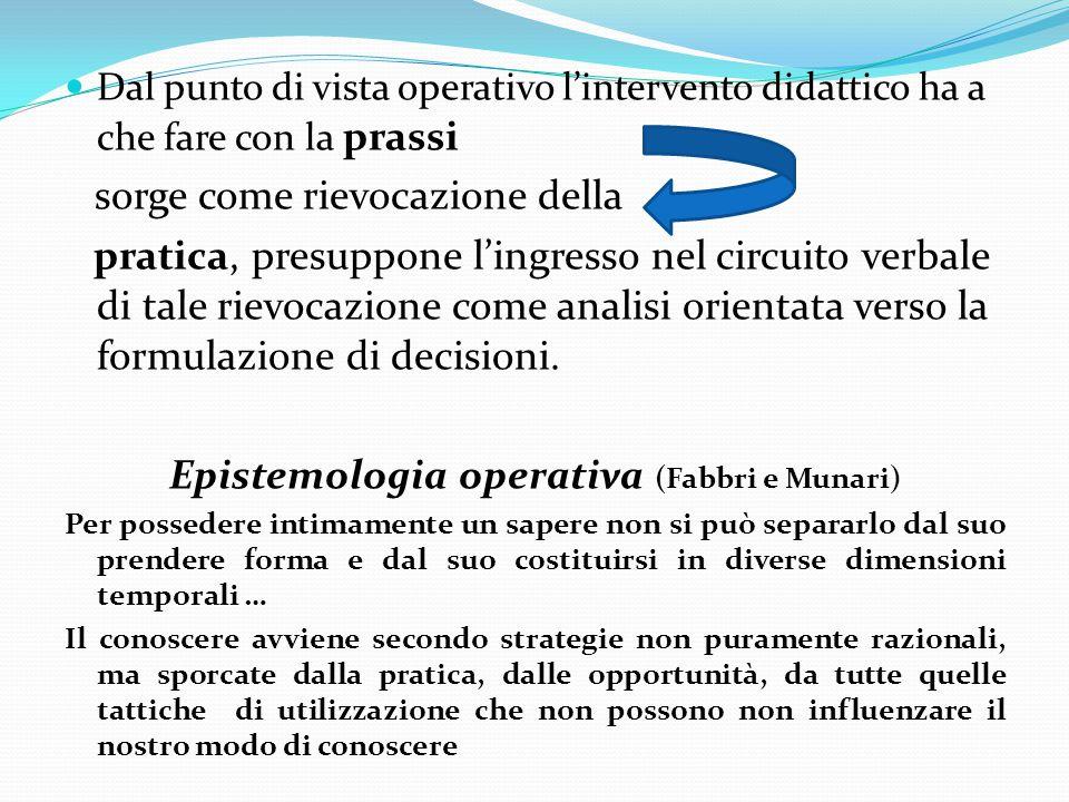 Dal punto di vista operativo l'intervento didattico ha a che fare con la prassi sorge come rievocazione della pratica, presuppone l'ingresso nel circu