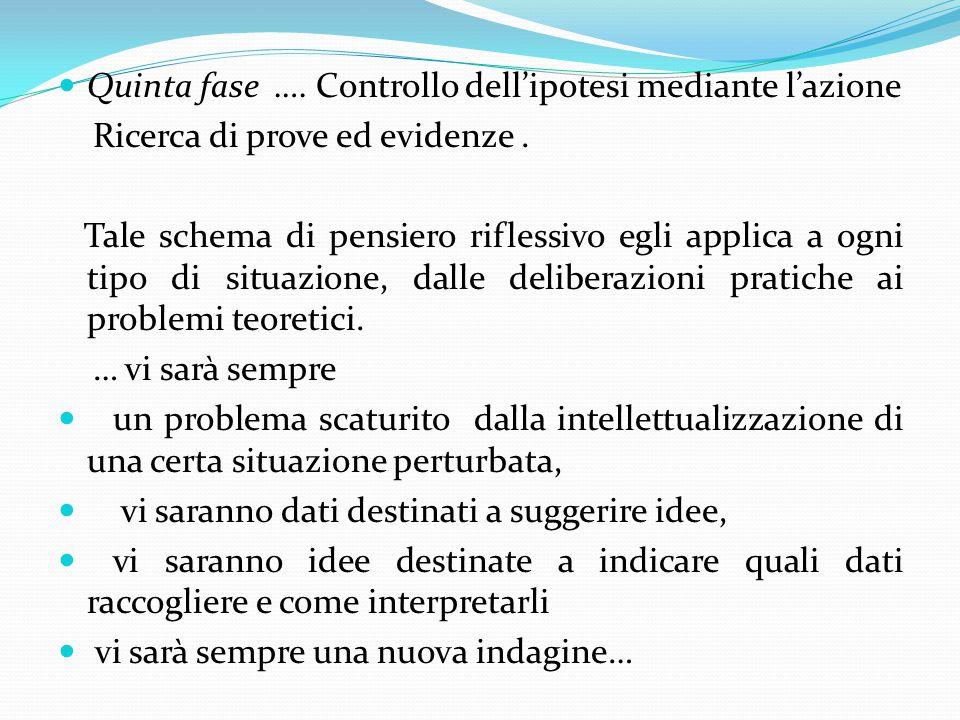Quinta fase …. Controllo dell'ipotesi mediante l'azione Ricerca di prove ed evidenze. Tale schema di pensiero riflessivo egli applica a ogni tipo di s