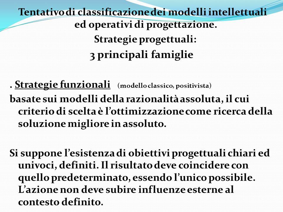 Tentativo di classificazione dei modelli intellettuali ed operativi di progettazione. Strategie progettuali: 3 principali famiglie. Strategie funziona