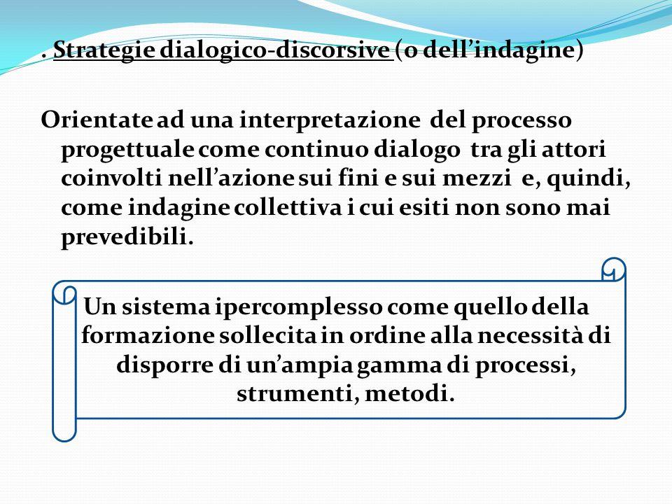 . Strategie dialogico-discorsive (o dell'indagine) Orientate ad una interpretazione del processo progettuale come continuo dialogo tra gli attori coin