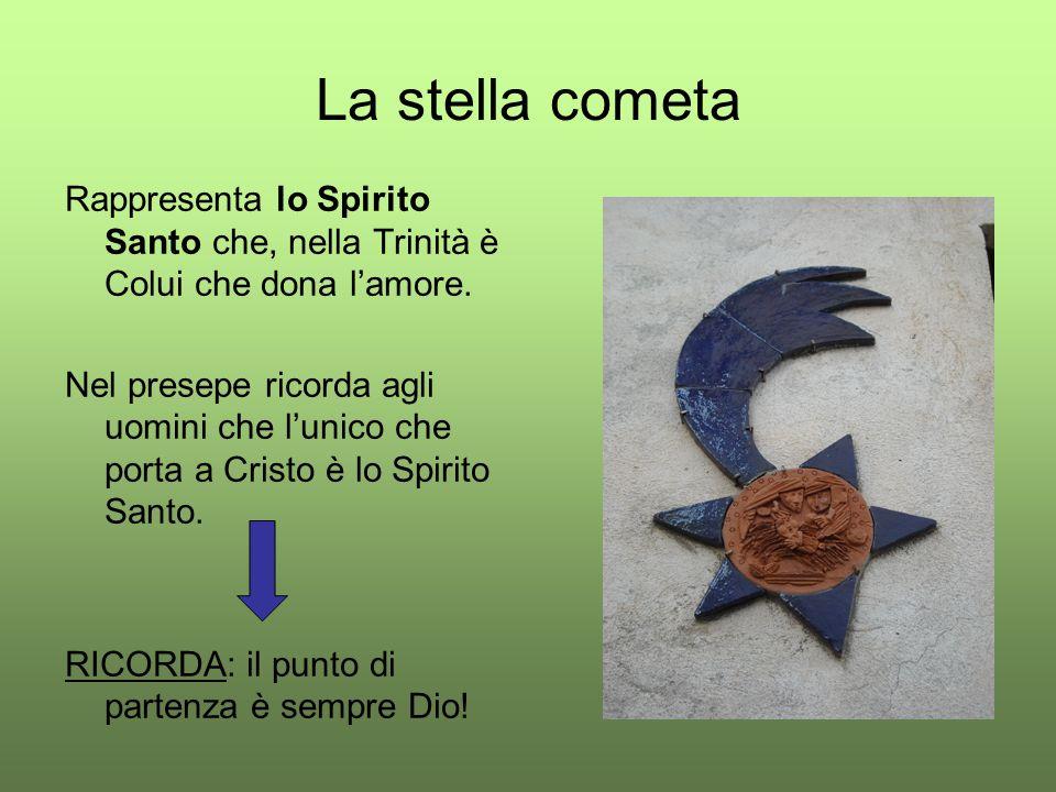 La stella cometa Rappresenta lo Spirito Santo che, nella Trinità è Colui che dona l'amore. Nel presepe ricorda agli uomini che l'unico che porta a Cri