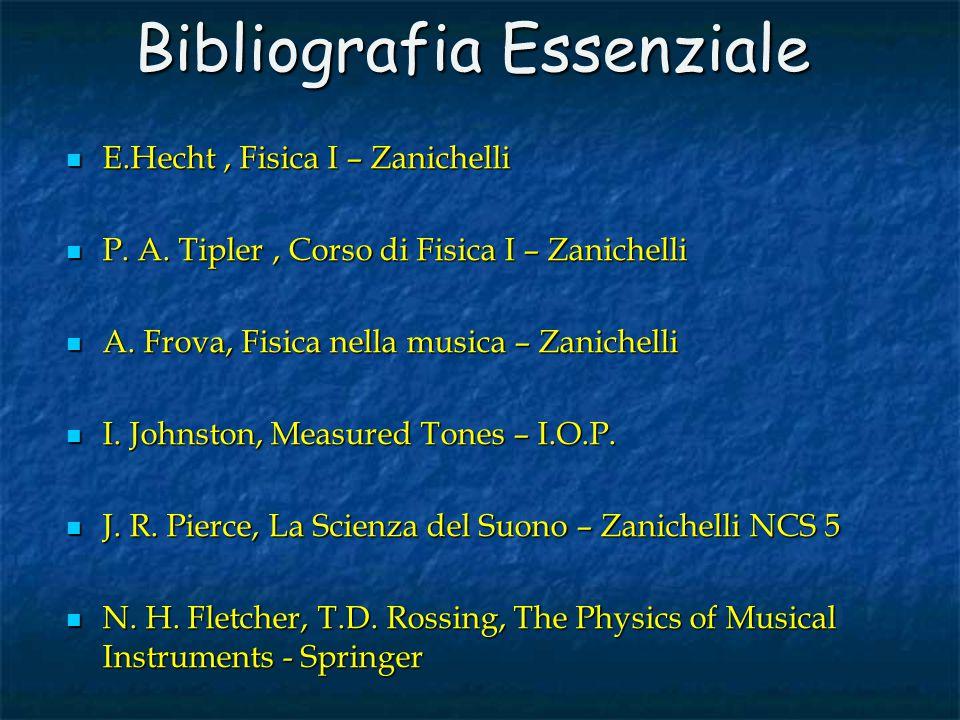 Bibliografia Essenziale E.Hecht, Fisica I – Zanichelli E.Hecht, Fisica I – Zanichelli P.