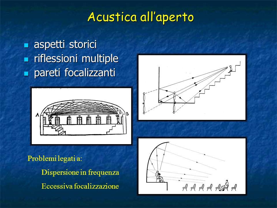 Acustica all'aperto aspetti storici aspetti storici riflessioni multiple riflessioni multiple pareti focalizzanti pareti focalizzanti Problemi legati a: Dispersione in frequenza Eccessiva focalizzazione