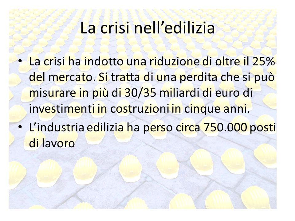 La crisi ha indotto una riduzione di oltre il 25% del mercato.