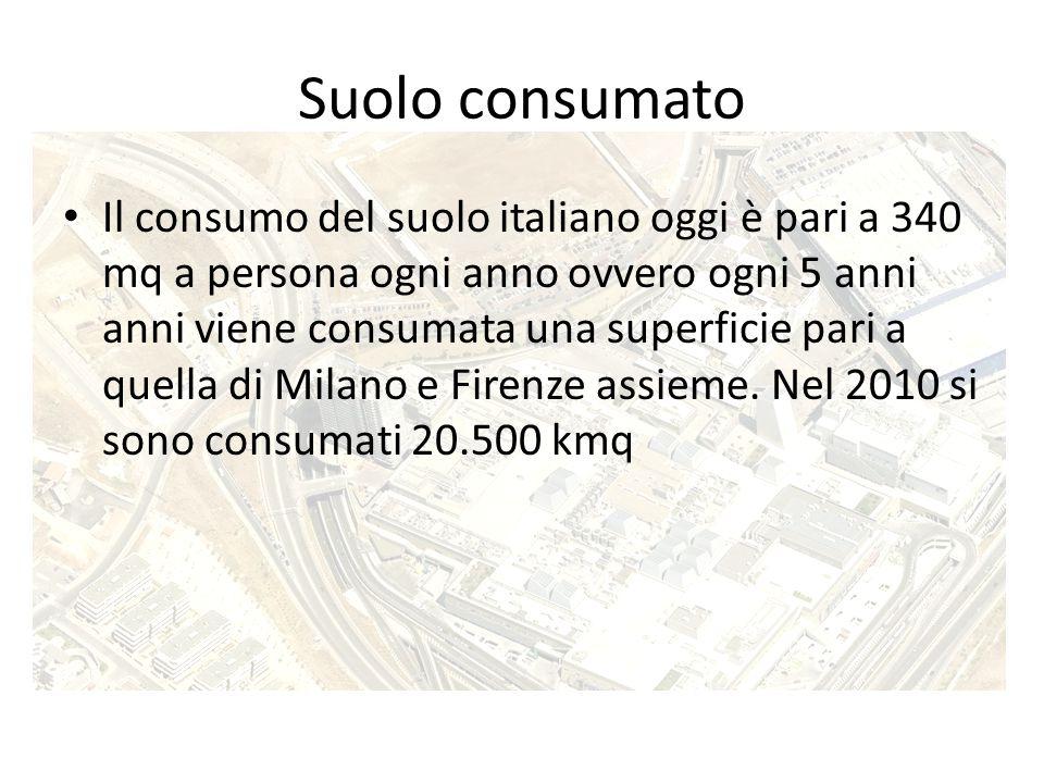 RIUSO La Rigenerazione Urbana Sostenibile dell'Italia La soluzione?