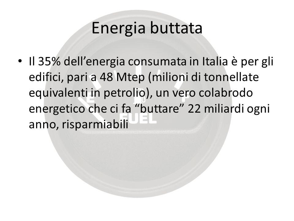 Energia buttata Il 35% dell'energia consumata in Italia è per gli edifici, pari a 48 Mtep (milioni di tonnellate equivalenti in petrolio), un vero colabrodo energetico che ci fa buttare 22 miliardi ogni anno, risparmiabili