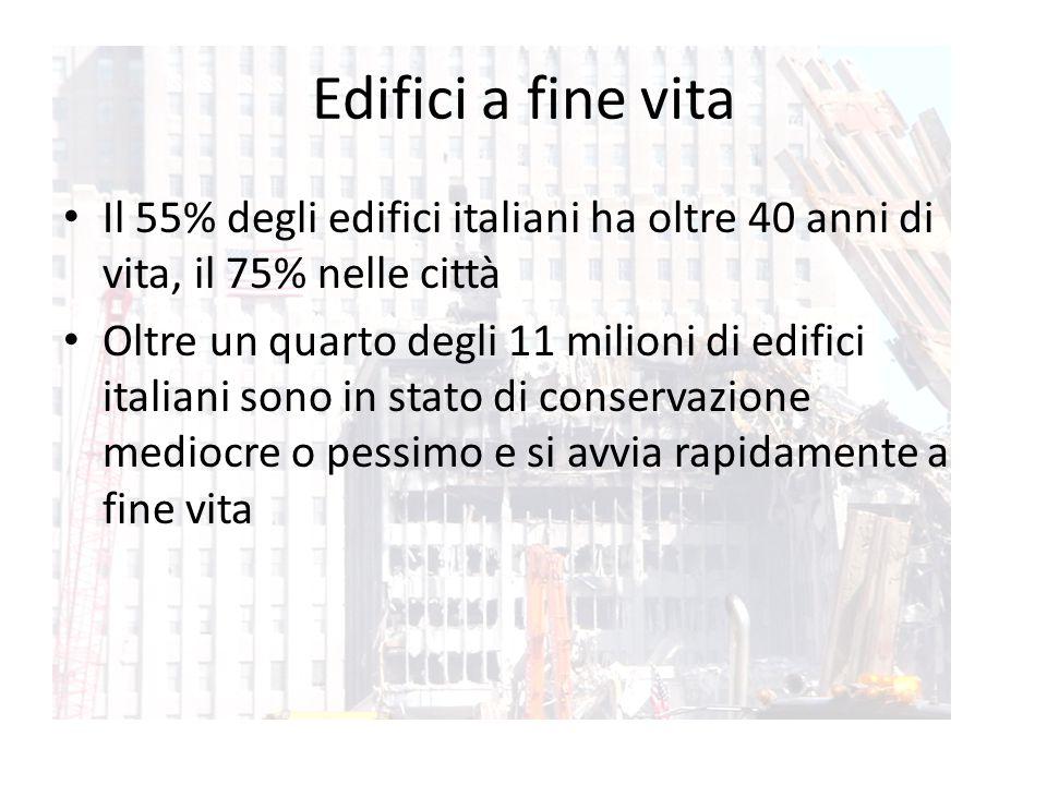 Il 55% degli edifici italiani ha oltre 40 anni di vita, il 75% nelle città Oltre un quarto degli 11 milioni di edifici italiani sono in stato di conservazione mediocre o pessimo e si avvia rapidamente a fine vita Edifici a fine vita