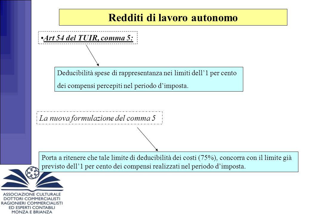 Art 54 del TUIR, comma 5: Deducibilità spese di rappresentanza nei limiti dell'1 per cento dei compensi percepiti nel periodo d'imposta.