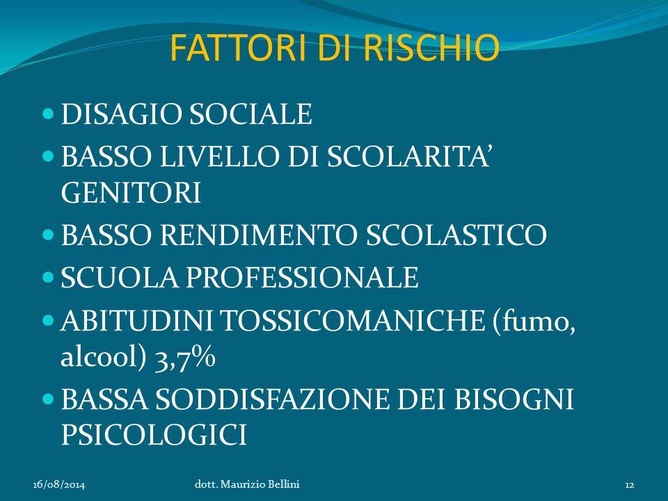 FATTORI DI RISCHIO DISAGIO SOCIALE BASSO LIVELLO DI SCOLARITA' GENITORI BASSO RENDIMENTO SCOLASTICO SCUOLA PROFESSIONALE ABITUDINI TOSSICOMANICHE (fumo, alcool) 3,7% BASSA SODDISFAZIONE DEI BISOGNI PSICOLOGICI 16/08/2014dott.