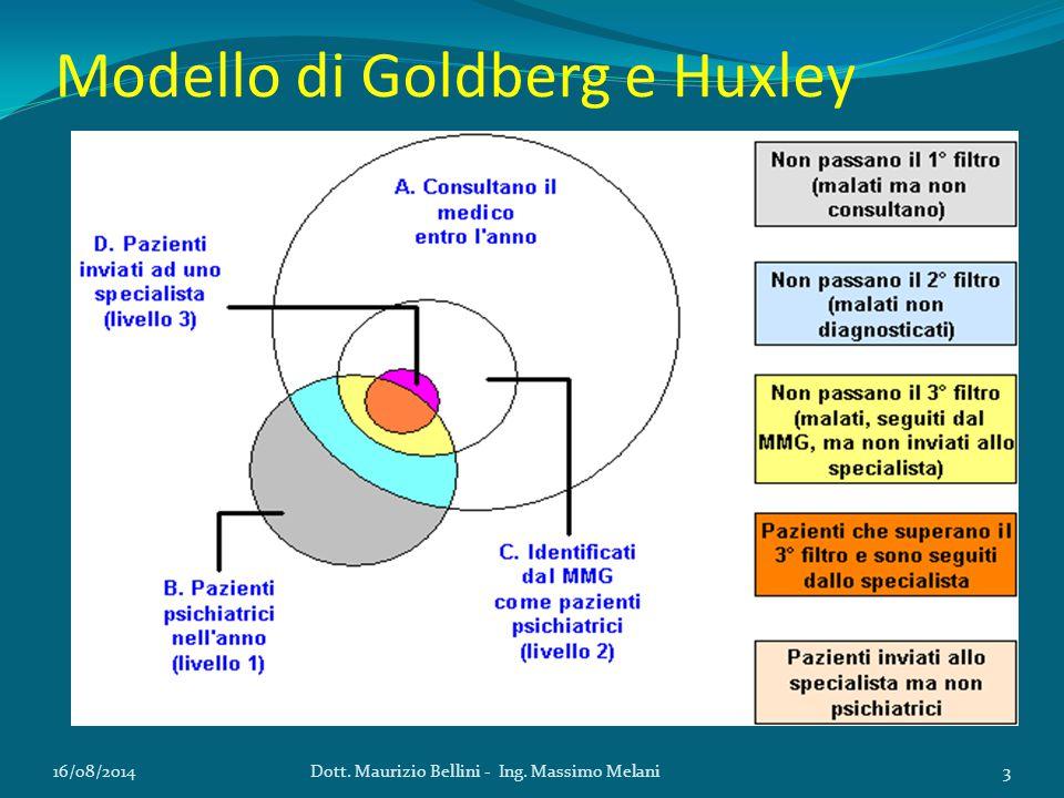 16/08/2014Dott. Maurizio Bellini - Ing. Massimo Melani3 Modello di Goldberg e Huxley