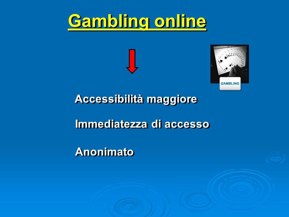 Gambling online Accessibilità maggiore Anonimato Immediatezza di accesso