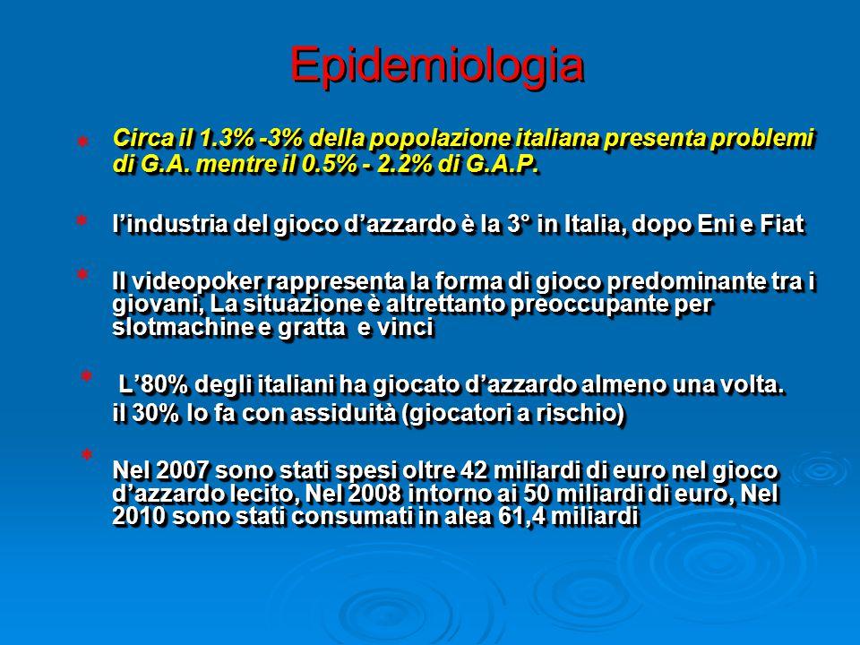 Circa il 1.3% -3% della popolazione italiana presenta problemi di G.A.