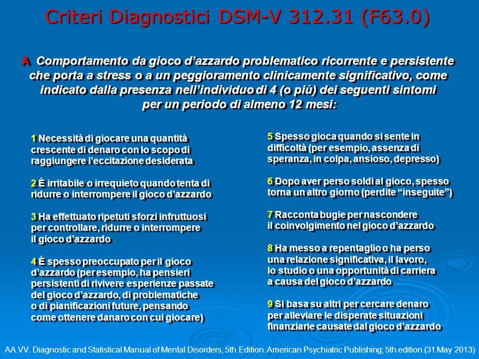 Criteri Diagnostici DSM-V 312.31 (F63.0) A Comportamento da gioco d'azzardo problematico ricorrente e persistente che porta a stress o a un peggioramento clinicamente significativo, come indicato dalla presenza nell'individuo di 4 (o più) dei seguenti sintomi per un periodo di almeno 12 mesi: A Comportamento da gioco d'azzardo problematico ricorrente e persistente che porta a stress o a un peggioramento clinicamente significativo, come indicato dalla presenza nell'individuo di 4 (o più) dei seguenti sintomi per un periodo di almeno 12 mesi: 1 Necessità di giocare una quantità crescente di denaro con lo scopo di raggiungere l'eccitazione desiderata 2 È irritabile o irrequieto quando tenta di ridurre o interrompere il gioco d'azzardo 3 Ha effettuato ripetuti sforzi infruttuosi per controllare, ridurre o interrompere il gioco d'azzardo 4 È spesso preoccupato per il gioco d'azzardo (per esempio, ha pensieri persistenti di rivivere esperienze passate del gioco d'azzardo, di problematiche o di pianificazioni future, pensando come ottenere danaro con cui giocare) 1 Necessità di giocare una quantità crescente di denaro con lo scopo di raggiungere l'eccitazione desiderata 2 È irritabile o irrequieto quando tenta di ridurre o interrompere il gioco d'azzardo 3 Ha effettuato ripetuti sforzi infruttuosi per controllare, ridurre o interrompere il gioco d'azzardo 4 È spesso preoccupato per il gioco d'azzardo (per esempio, ha pensieri persistenti di rivivere esperienze passate del gioco d'azzardo, di problematiche o di pianificazioni future, pensando come ottenere danaro con cui giocare) 5 Spesso gioca quando si sente in difficoltà (per esempio, assenza di speranza, in colpa, ansioso, depresso) 6 Dopo aver perso soldi al gioco, spesso torna un altro giorno (perdite inseguite ) 7 Racconta bugie per nascondere il coinvolgimento nel gioco d'azzardo 8 Ha messo a repentaglio o ha perso una relazione significativa, il lavoro, lo studio o una opportunità di carriera a causa del gioco d'az