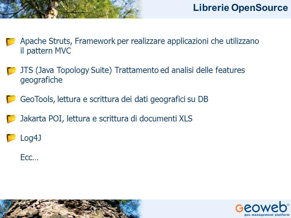 TITOLO PRESENTAZIONE Librerie OpenSource Apache Struts, Framework per realizzare applicazioni che utilizzano il pattern MVC JTS (Java Topology Suite) Trattamento ed analisi delle features geografiche GeoTools, lettura e scrittura dei dati geografici su DB Jakarta POI, lettura e scrittura di documenti XLS Log4J Ecc…