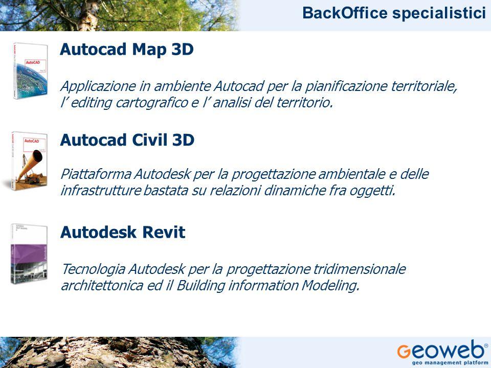 TITOLO PRESENTAZIONE BackOffice specialistici Autocad Map 3D Applicazione in ambiente Autocad per la pianificazione territoriale, l' editing cartografico e l' analisi del territorio.