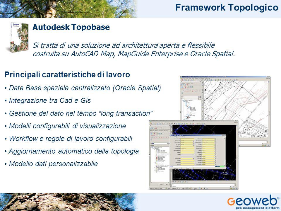 TITOLO PRESENTAZIONE Framework Topologico Autodesk Topobase Si tratta di una soluzione ad architettura aperta e flessibile costruita su AutoCAD Map, MapGuide Enterprise e Oracle Spatial.