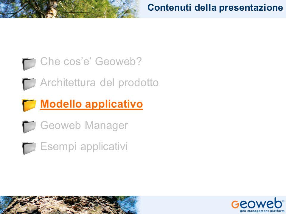 TITOLO PRESENTAZIONE Che cos'e' Geoweb? Architettura del prodotto Modello applicativo Geoweb Manager Esempi applicativi Contenuti della presentazione