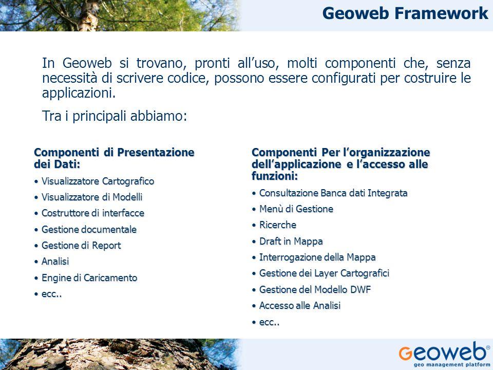 TITOLO PRESENTAZIONE Geoweb Framework Componenti Per l'organizzazione dell'applicazione e l'accesso alle funzioni: Consultazione Banca dati Integrata