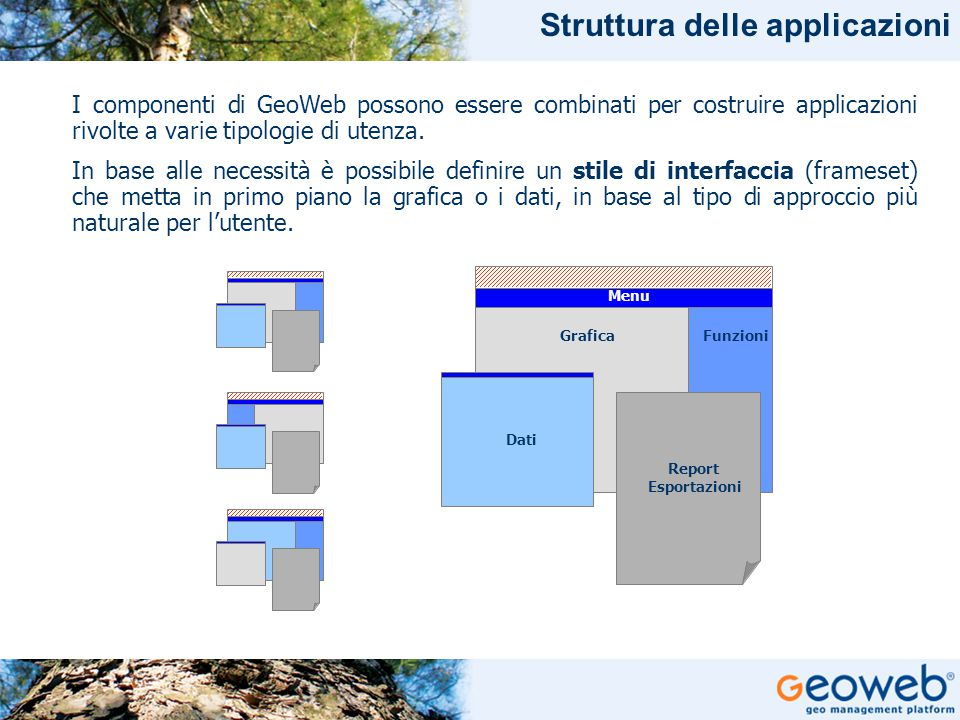 TITOLO PRESENTAZIONE GraficaFunzioni Dati Menu Report Esportazioni Struttura delle applicazioni I componenti di GeoWeb possono essere combinati per costruire applicazioni rivolte a varie tipologie di utenza.
