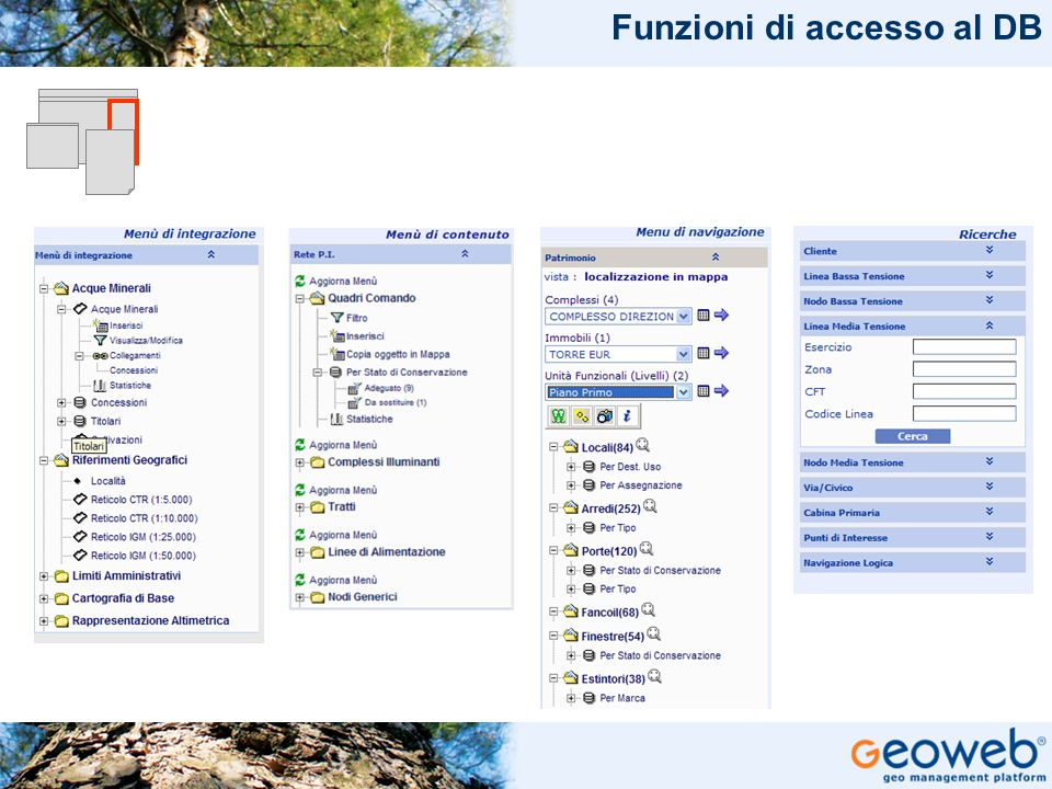 TITOLO PRESENTAZIONE Funzioni di accesso al DB