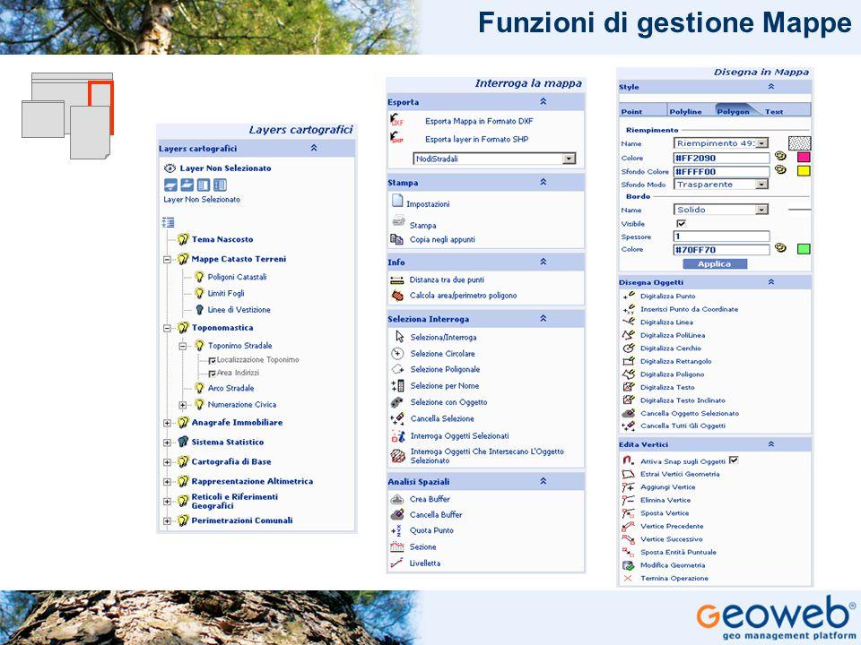 TITOLO PRESENTAZIONE Funzioni di gestione Mappe