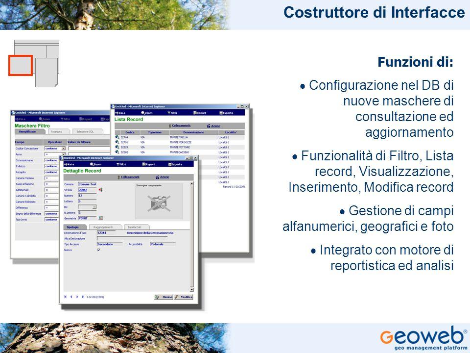 TITOLO PRESENTAZIONE Costruttore di Interfacce Funzioni di:  Configurazione nel DB di nuove maschere di consultazione ed aggiornamento  Funzionalità