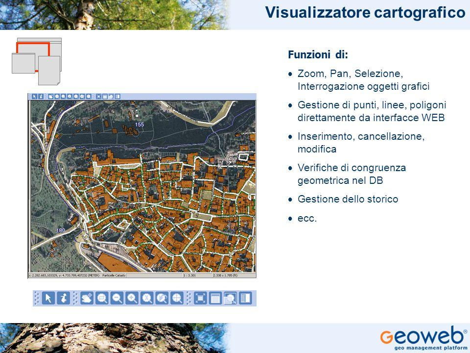 TITOLO PRESENTAZIONE Visualizzatore cartografico Funzioni di:  Zoom, Pan, Selezione, Interrogazione oggetti grafici  Gestione di punti, linee, polig