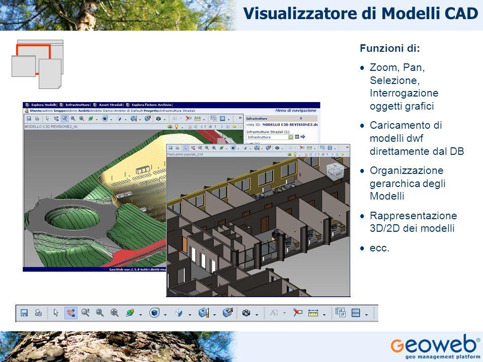 TITOLO PRESENTAZIONE Visualizzatore di Modelli CAD Funzioni di:  Zoom, Pan, Selezione, Interrogazione oggetti grafici  Caricamento di modelli dwf direttamente dal DB  Organizzazione gerarchica degli Modelli  Rappresentazione 3D/2D dei modelli  ecc.
