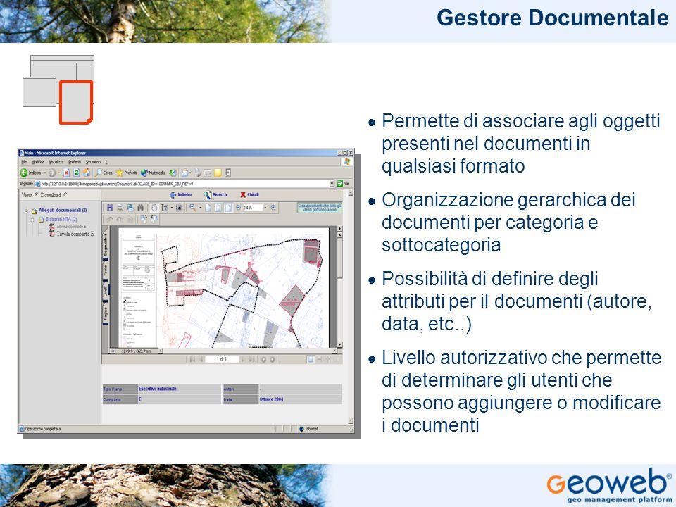TITOLO PRESENTAZIONE Gestore Documentale  Permette di associare agli oggetti presenti nel documenti in qualsiasi formato  Organizzazione gerarchica