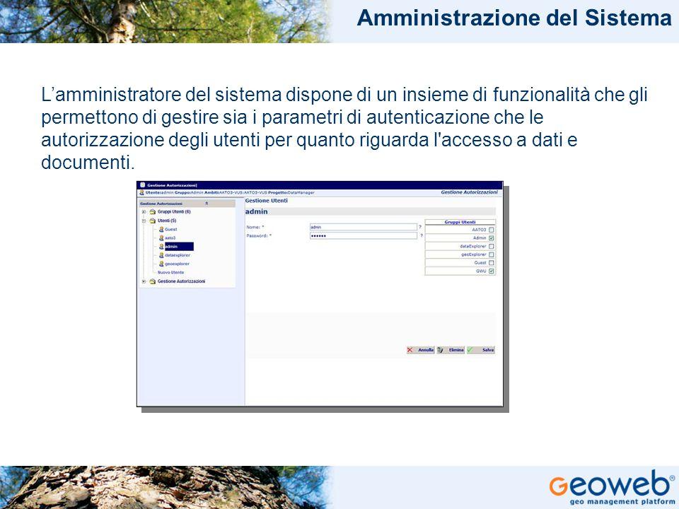 TITOLO PRESENTAZIONE Amministrazione del Sistema L'amministratore del sistema dispone di un insieme di funzionalità che gli permettono di gestire sia
