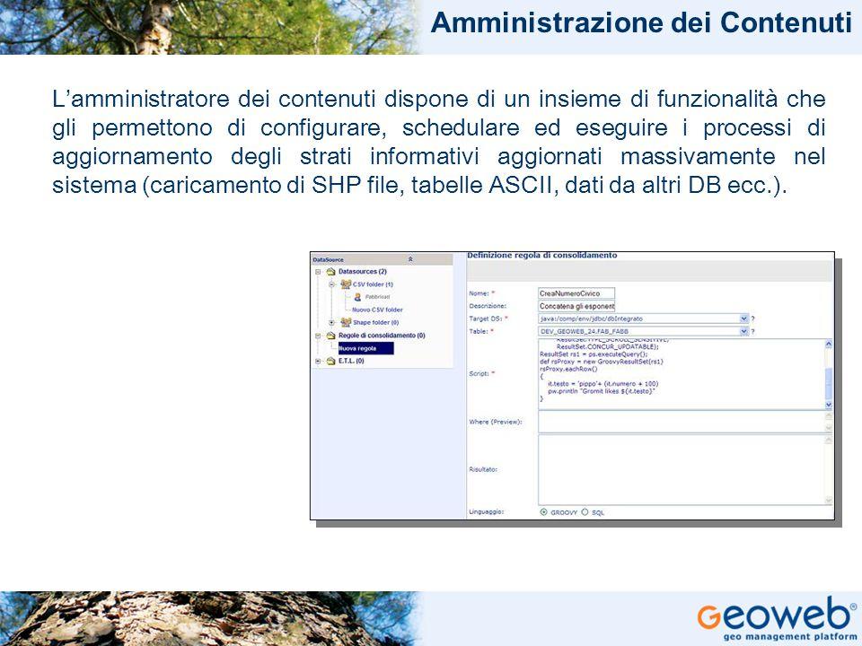 TITOLO PRESENTAZIONE Amministrazione dei Contenuti L'amministratore dei contenuti dispone di un insieme di funzionalità che gli permettono di configur