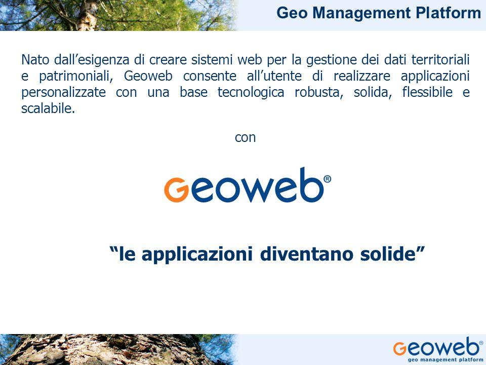 TITOLO PRESENTAZIONE Geo Management Platform Nato dall'esigenza di creare sistemi web per la gestione dei dati territoriali e patrimoniali, Geoweb con