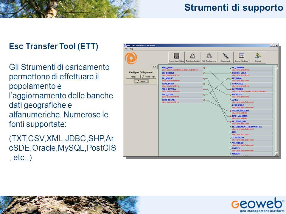 TITOLO PRESENTAZIONE Strumenti di supporto Esc Transfer Tool (ETT) Gli Strumenti di caricamento permettono di effettuare il popolamento e l'aggiornamento delle banche dati geografiche e alfanumeriche.